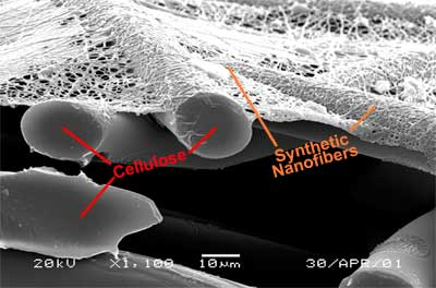 Nanofiber compared to cellulose