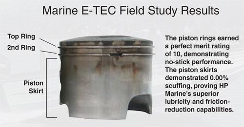 Marine E-Tec Field Study