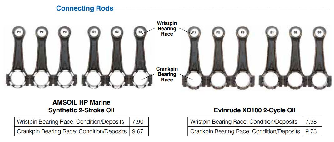 connecting Rods 2-cycle Evinrude ETEC