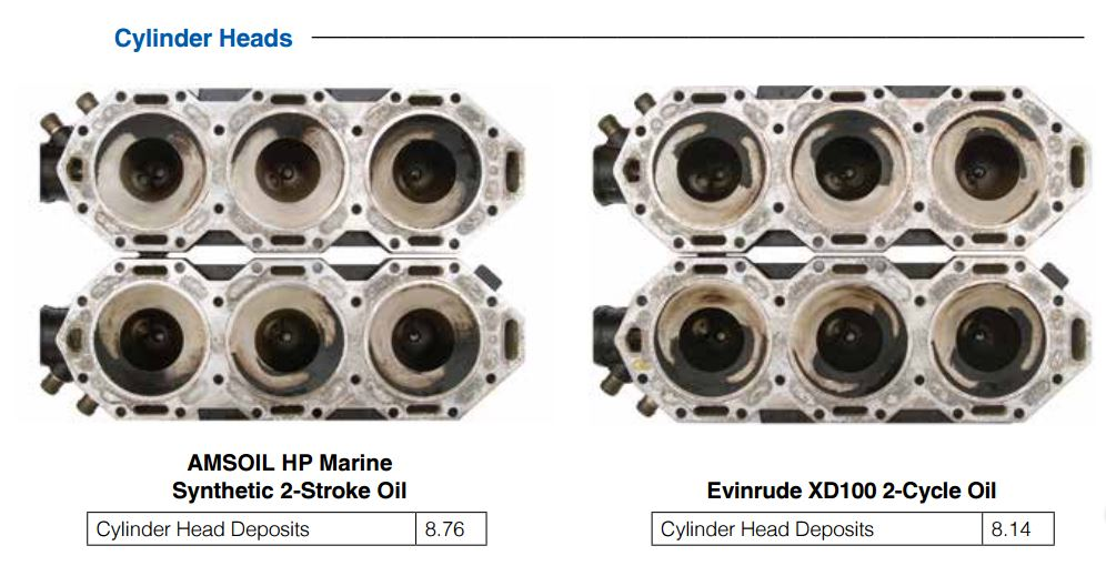AMSOIL's Performance in Evinrude E-TEC 2-Cycle Marine Engines
