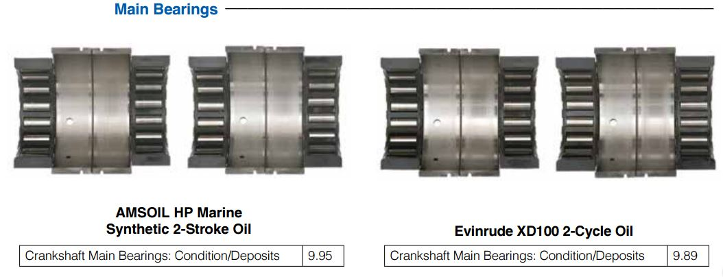 Crankshaft Main Bearings Conditions