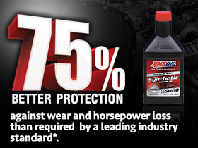 Industry leading protection