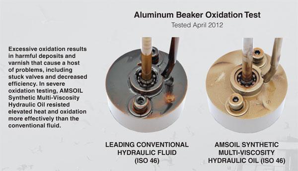 aluminium-beaker-oxidation-test
