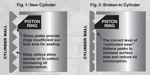 cylinders-image