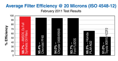 eao_efficiency_chart