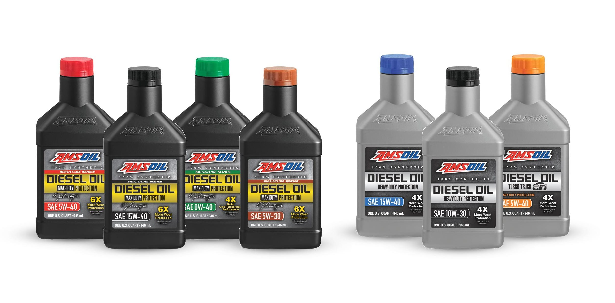 New Diesel Oils - AMSOIL 2017