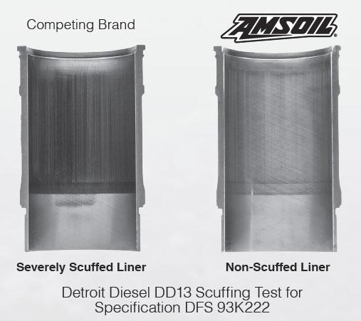 Detroit Diesel scuffing test
