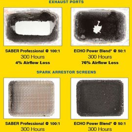 AMSOIL SABER® Professional Cuts Costs While Helping Your Equipment Run
