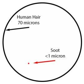 micron explination