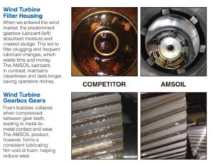 oil gearbox for wind turbines