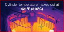 1000 Mile Extreme Heat Dyno Test 107 CI Milwaukee Eight Engine